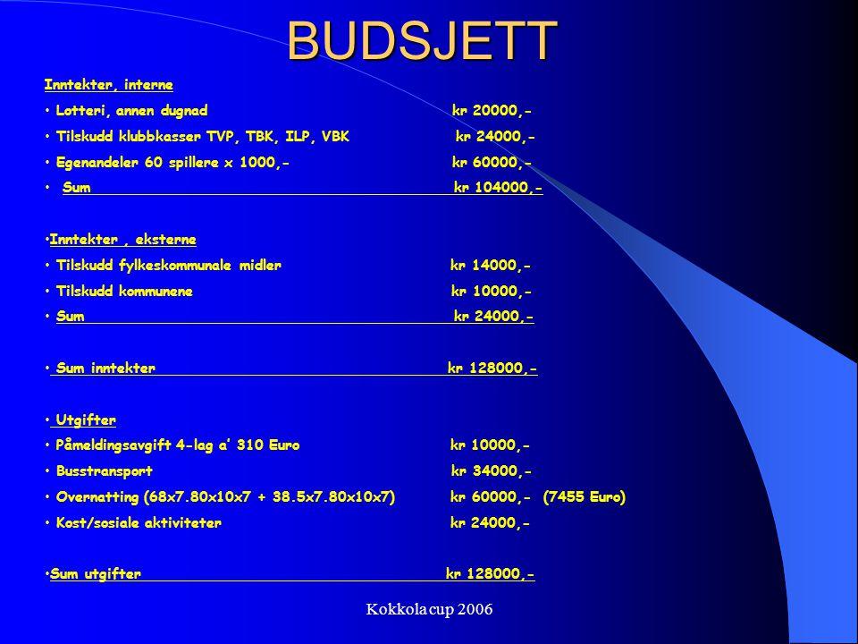 Kokkola cup 2006 EGENANDEL/LOTTERI Kr 1000,- pr.spiller betales inn på konto 4930.12.91395 Innen 20.juni Konvoluttlotteri, evt lotteri. Hver spiller s