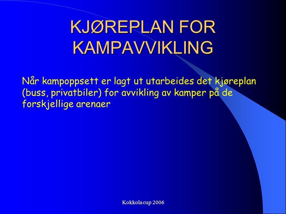 Kokkola cup 2006 PROGRAM Søndag 16/7 – avreise, ankomst Kokkola, generell info Mandag 17/7 – restituering, fri. Treningsøkt 1,5 t på kvelden for alle