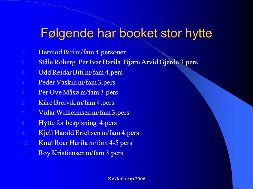 Kokkola cup 2006 Påmeldinger Junior 89 – Odd R.Biti, 97773555 Gutter 91 – Bjørn Arvid Gjerde, 90149717 Gutter 92 – Kåre Breivik, 91563764 Jenter 91 –