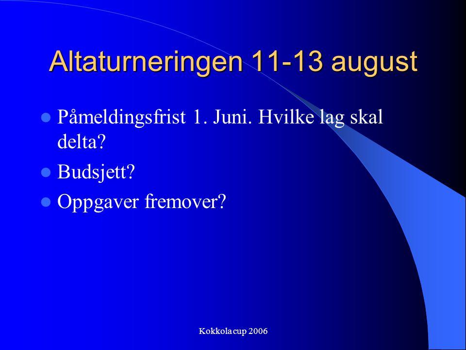 Kokkola cup 2006 Spillermapper skal inneholde: 1.Liste over spillere m/mobnr og tlf pårørende 2.Påstigningssted buss 3.Liste over støtteapparat, lagle