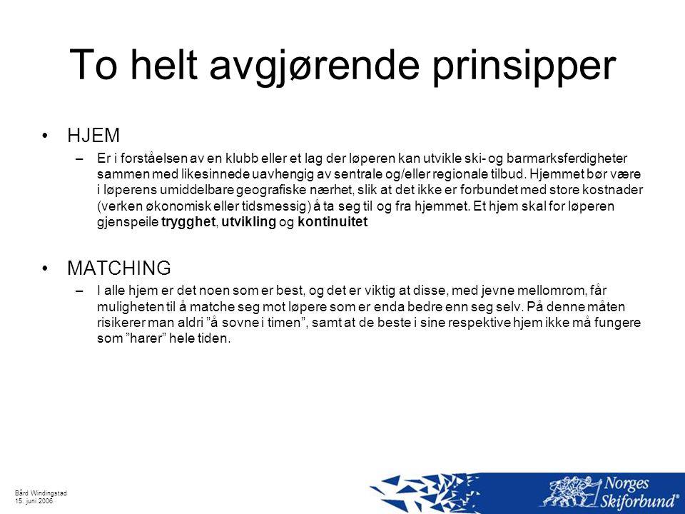Bård Windingstad 15. juni 2006 To helt avgjørende prinsipper HJEM –Er i forståelsen av en klubb eller et lag der løperen kan utvikle ski- og barmarksf