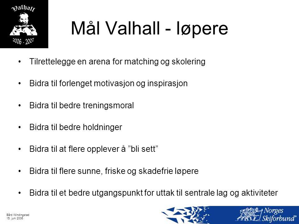 Bård Windingstad 15. juni 2006 Mål Valhall - løpere Tilrettelegge en arena for matching og skolering Bidra til forlenget motivasjon og inspirasjon Bid