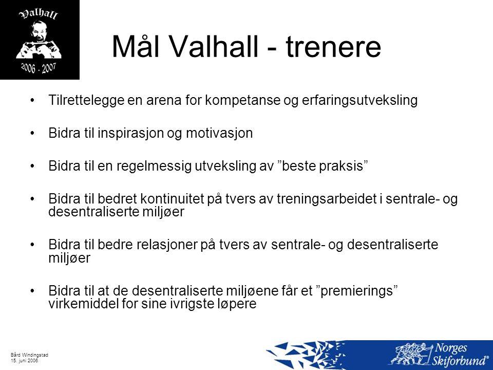 Bård Windingstad 15. juni 2006 Mål Valhall - trenere Tilrettelegge en arena for kompetanse og erfaringsutveksling Bidra til inspirasjon og motivasjon