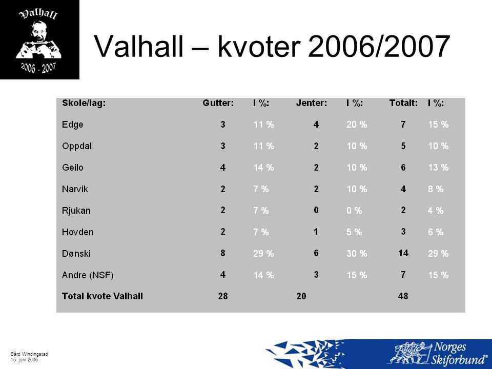 Bård Windingstad 15. juni 2006 Valhall – kvoter 2006/2007