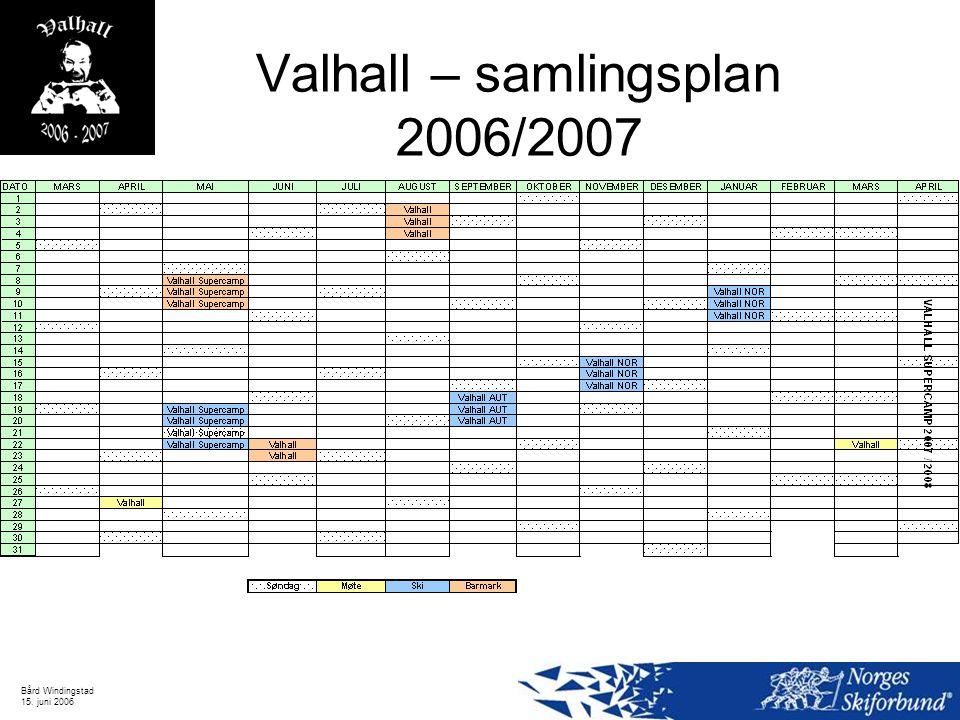 Bård Windingstad 15. juni 2006 Valhall – samlingsplan 2006/2007
