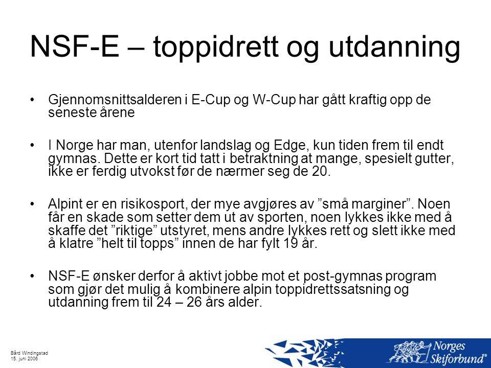 Bård Windingstad 15. juni 2006 NSF-E – toppidrett og utdanning Gjennomsnittsalderen i E-Cup og W-Cup har gått kraftig opp de seneste årene I Norge har