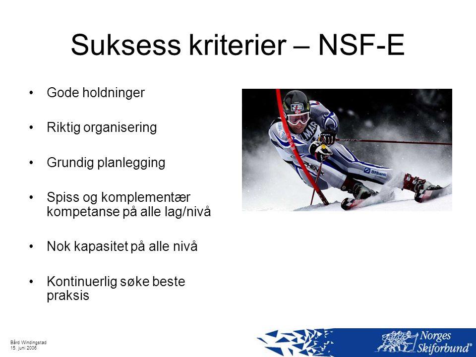 Bård Windingstad 15. juni 2006 Suksess kriterier – NSF-E Gode holdninger Riktig organisering Grundig planlegging Spiss og komplementær kompetanse på a