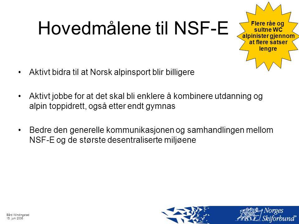 Bård Windingstad 15. juni 2006 Hovedmålene til NSF-E Aktivt bidra til at Norsk alpinsport blir billigere Aktivt jobbe for at det skal bli enklere å ko