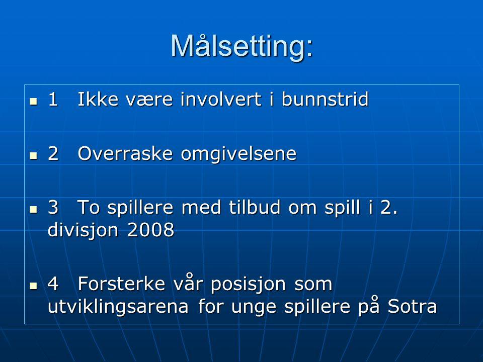 Defensiv målsetting ?- NEI LagSVunnetUavgjortTaptMålPoeng LagSVunnetUavgjortTaptMålPoeng 1.Os2014 2 4 64 – 2144 1.Os2014 2 4 64 – 2144Os 2.Arna – Bjørnar2012 1 7 41 – 3037 2.Arna – Bjørnar2012 1 7 41 – 3037Arna – BjørnarArna – Bjørnar 3.Radøy/Manger2011 3 6 56 – 4336 3.Radøy/Manger2011 3 6 56 – 4336Radøy/Manger 4.Frøya2010 4 6 39 – 3034 4.Frøya2010 4 6 39 – 3034Frøya 5.Trio20 9 3 8 54 – 4930 5.Trio20 9 3 8 54 – 4930Trio 6.Sandviken20 9 3 8 51 – 5430 6.Sandviken20 9 3 8 51 – 5430Sandviken 7.Brann 220 7 3 10 41 –5124 7.Brann 220 7 3 10 41 –5124Brann 2Brann 2 8.Bergen Nord20 5 8 7 49 – 5323 8.Bergen Nord20 5 8 7 49 – 5323Bergen NordBergen Nord 9.Ny-Krohnborg20 6 3 11 38 –6021 9.Ny-Krohnborg20 6 3 11 38 –6021Ny-Krohnborg 10.Hald20 5 5 10 35 –4920 10.Hald20 5 5 10 35 –4920Hald 11.Stord Sunnhordland 220 3 3 14 33 -6112 11.Stord Sunnhordland 220 3 3 14 33 -6112Stord Sunnhordland 2Stord Sunnhordland 2