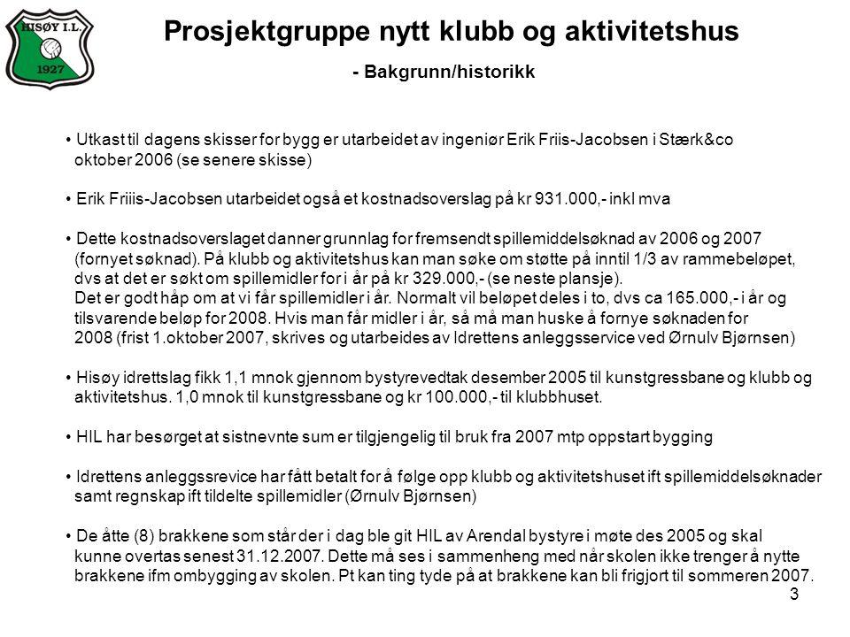 3 Prosjektgruppe nytt klubb og aktivitetshus - Bakgrunn/historikk Utkast til dagens skisser for bygg er utarbeidet av ingeniør Erik Friis-Jacobsen i S