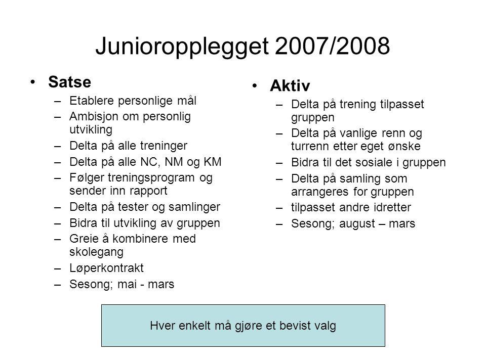 Junioropplegget 2007/2008 Satse –Etablere personlige mål –Ambisjon om personlig utvikling –Delta på alle treninger –Delta på alle NC, NM og KM –Følger