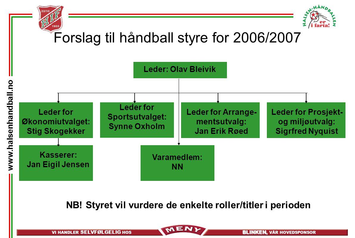 VI HANDLER SELVFØLGELIG HOS BLINKEN, BLINKEN, VÅR HOVEDSPONSOR www.halsenhandball.no Forslag til håndball styre for 2006/2007 Leder: Olav Bleivik Lede