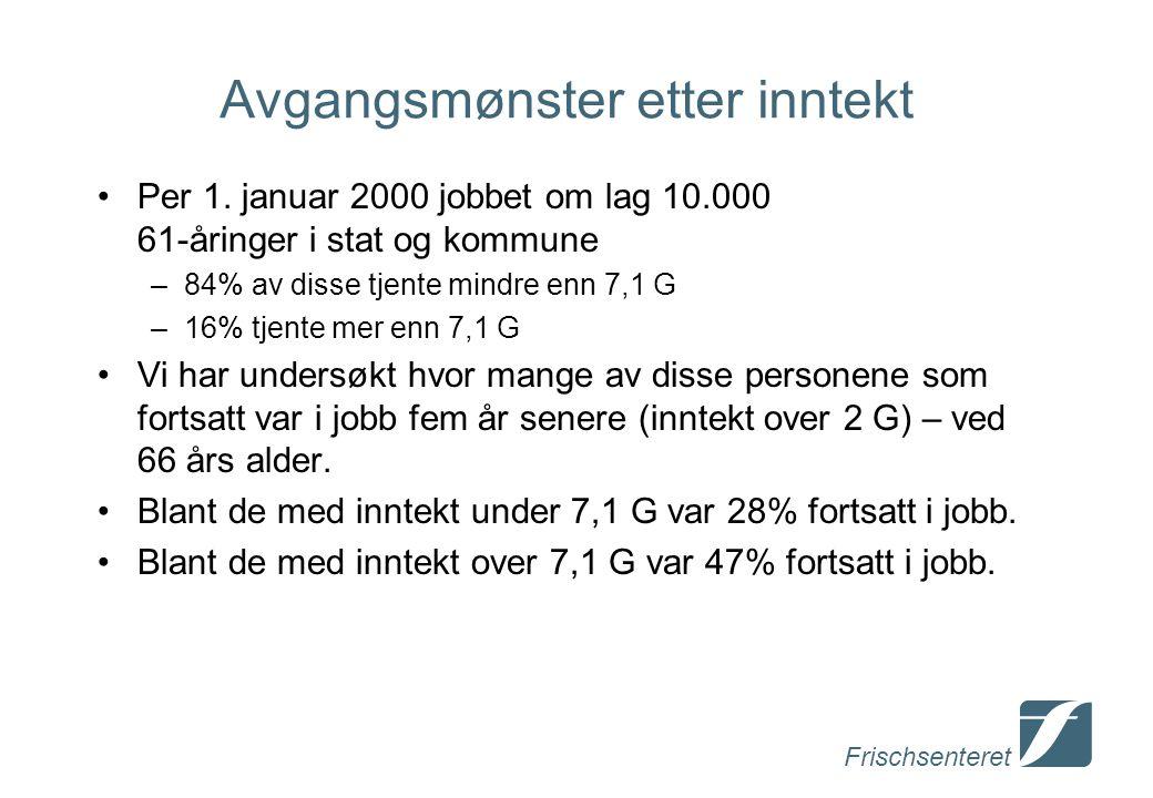 Frischsenteret Avgangsmønster etter inntekt Per 1.