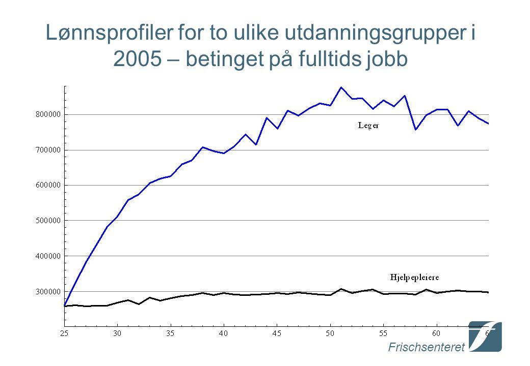Frischsenteret Lønnsprofiler for to ulike utdanningsgrupper i 2005 – betinget på fulltids jobb