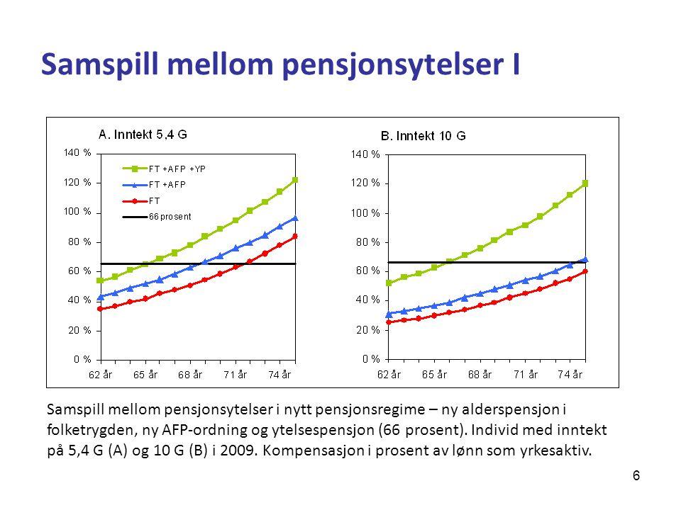 7 Samspill mellom pensjonsytelser II Samspill mellom pensjonsytelser i nytt pensjonsregime – ny alderspensjon i folketrygden, ny AFP-ordning og innskuddspensjon (2 prosent innskudd).