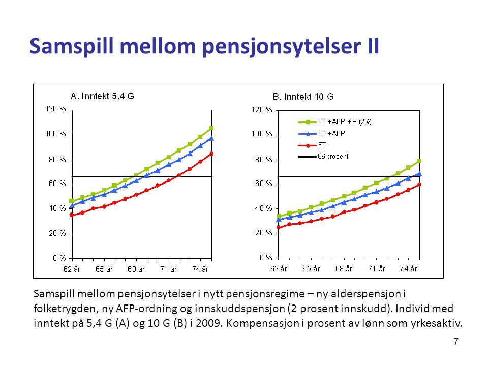 8 Samspill mellom pensjonsytelser III Samspill mellom pensjonsytelser i nytt pensjonsregime – ny alderspensjon i folketrygden, ny AFP-ordning og innskuddspensjon (5 prosent innskudd).