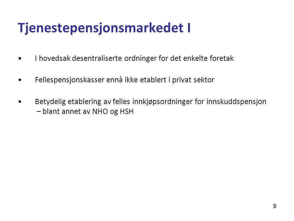 10 Tjenestepensjonsmarkedet II Markedsandeler i det (A) samlede private tjenestepensjonsmarkedet, (B) ytelsespensjonsmarkedet og (C) innskuddspensjonsmarkedet, målt ved premieinntekter i 2008.
