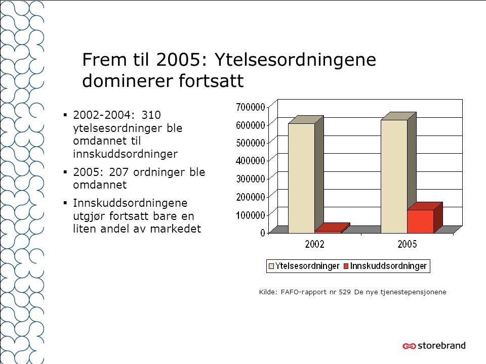 Frem til 2005: Ytelsesordningene dominerer fortsatt  2002-2004: 310 ytelsesordninger ble omdannet til innskuddsordninger  2005: 207 ordninger ble omdannet  Innskuddsordningene utgjør fortsatt bare en liten andel av markedet Kilde: FAFO-rapport nr 529 De nye tjenestepensjonene