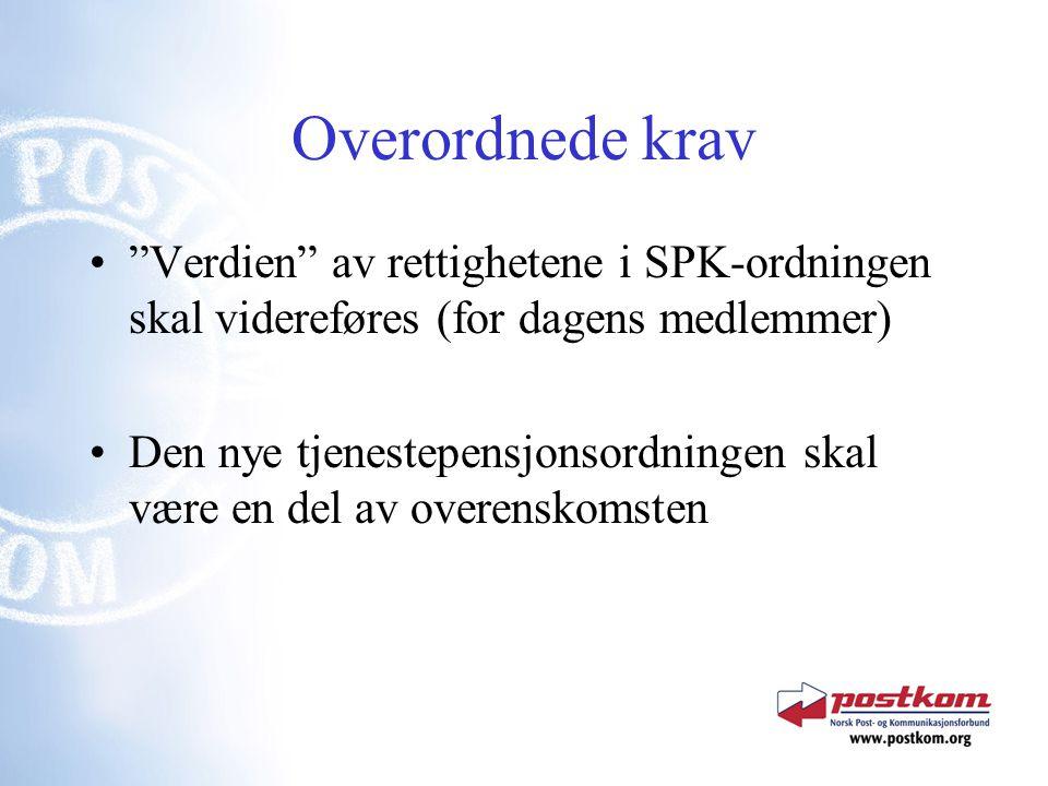 Overordnede krav Verdien av rettighetene i SPK-ordningen skal videreføres (for dagens medlemmer) Den nye tjenestepensjonsordningen skal være en del av overenskomsten