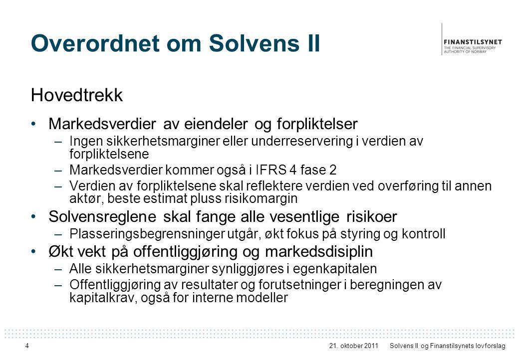 Overordnet om Solvens II Hovedtrekk Markedsverdier av eiendeler og forpliktelser –Ingen sikkerhetsmarginer eller underreservering i verdien av forplik