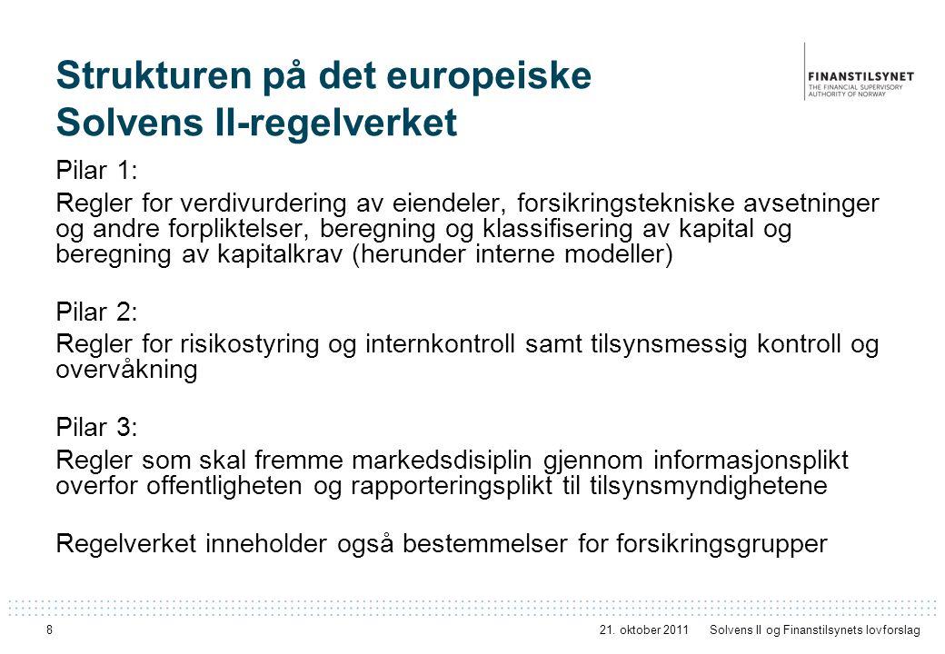 8 Strukturen på det europeiske Solvens II-regelverket Pilar 1: Regler for verdivurdering av eiendeler, forsikringstekniske avsetninger og andre forpli
