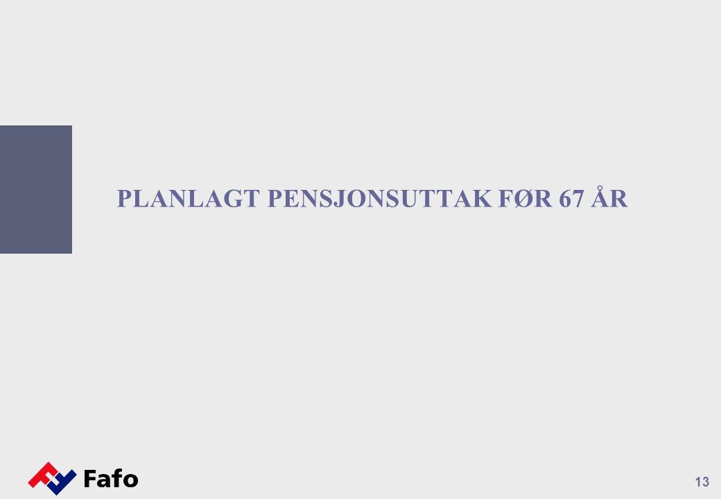 13 PLANLAGT PENSJONSUTTAK FØR 67 ÅR