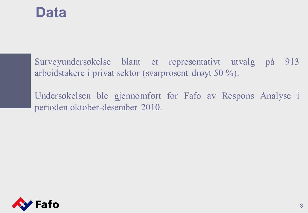 3 Data Surveyundersøkelse blant et representativt utvalg på 913 arbeidstakere i privat sektor (svarprosent drøyt 50 %).