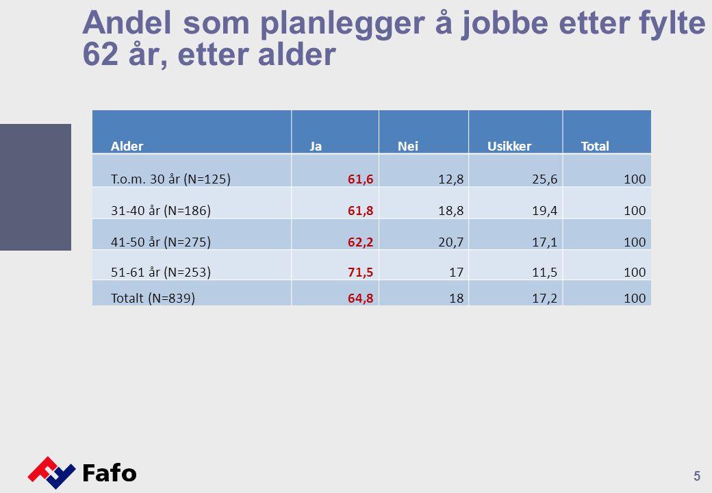5 Andel som planlegger å jobbe etter fylte 62 år, etter alder AlderJaNeiUsikkerTotal T.o.m.