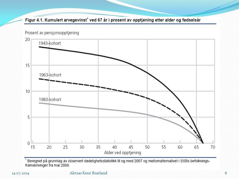 2005 © Statistisk sentralbyrå7 Påvirkning av en pandemi