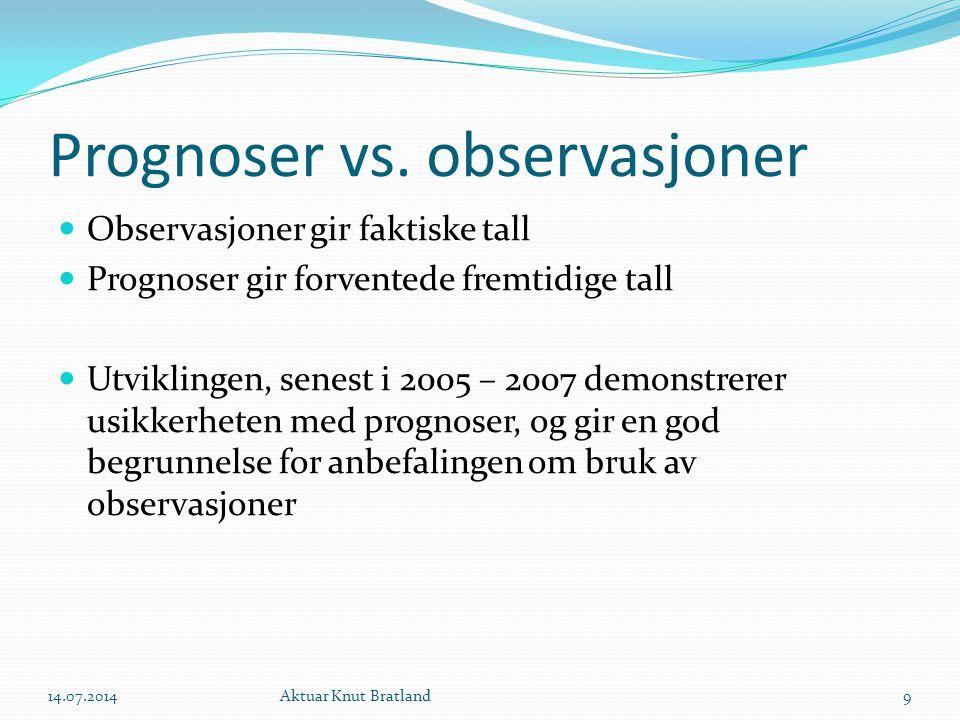 Prognoser vs.