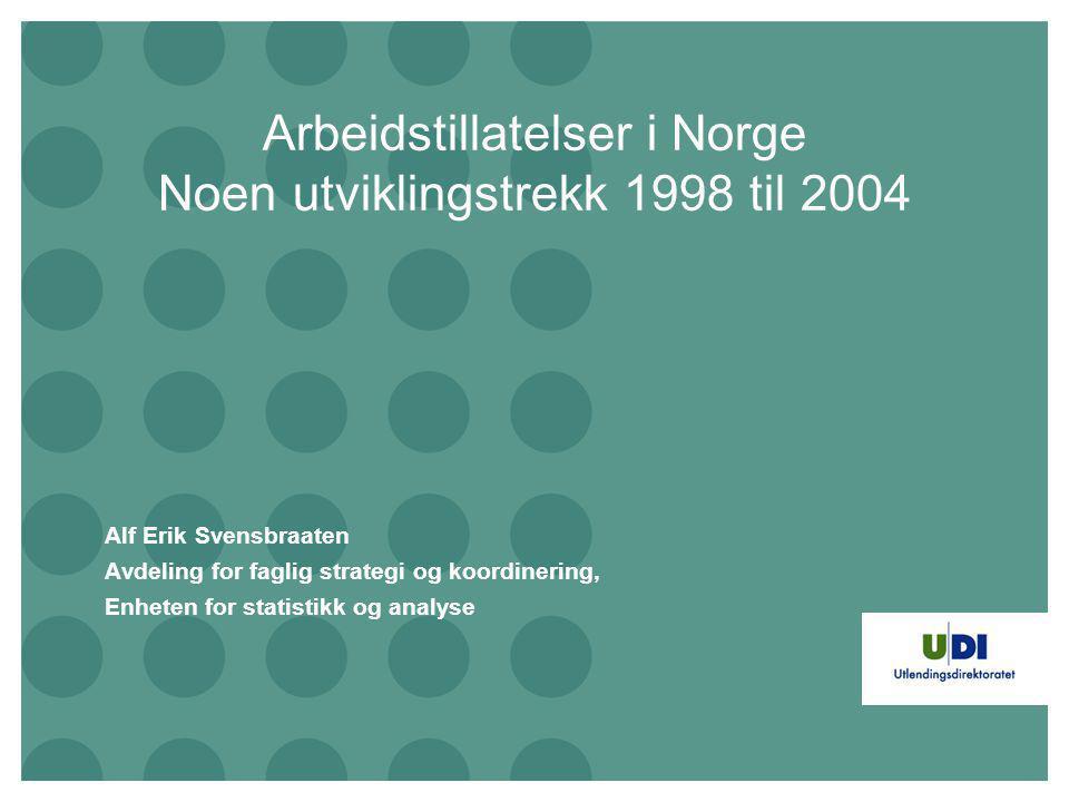 Arbeidstillatelser i Norge Noen utviklingstrekk 1998 til 2004 Alf Erik Svensbraaten Avdeling for faglig strategi og koordinering, Enheten for statisti