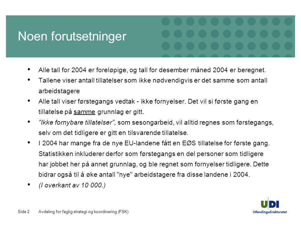 Avdeling for faglig strategi og koordinering (FSK)Side 2 Noen forutsetninger Alle tall for 2004 er foreløpige, og tall for desember måned 2004 er bere