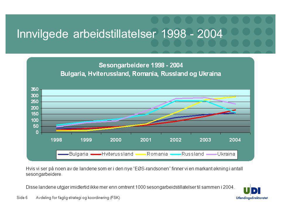 Avdeling for faglig strategi og koordinering (FSK)Side 6 Innvilgede arbeidstillatelser 1998 - 2004 Hvis vi ser på noen av de landene som er i den nye
