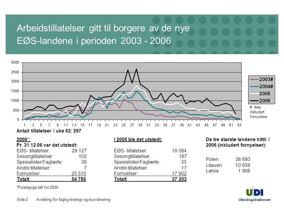 Avdeling for faglig strategi og koordineringSide 2 Arbeidstillatelser gitt til borgere av de nye EØS-landene i perioden 2003 - 2006 I 2005 ble det uts