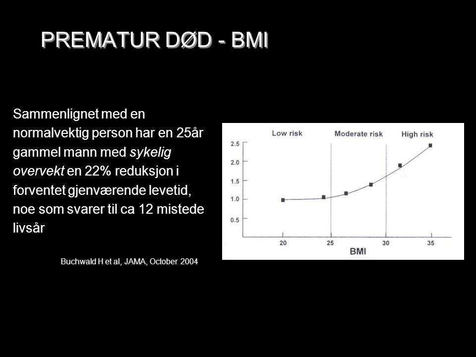PREMATUR DØD - BMI Sammenlignet med en normalvektig person har en 25år gammel mann med sykelig overvekt en 22% reduksjon i forventet gjenværende levet