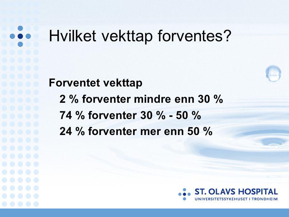 Hvilket vekttap forventes? Forventet vekttap 2 % forventer mindre enn 30 % 74 % forventer 30 % - 50 % 24 % forventer mer enn 50 %
