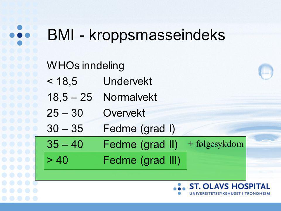 + følgesykdom BMI - kroppsmasseindeks WHOs inndeling < 18,5Undervekt 18,5 – 25Normalvekt 25 – 30Overvekt 30 – 35Fedme (grad I) 35 – 40Fedme (grad II)