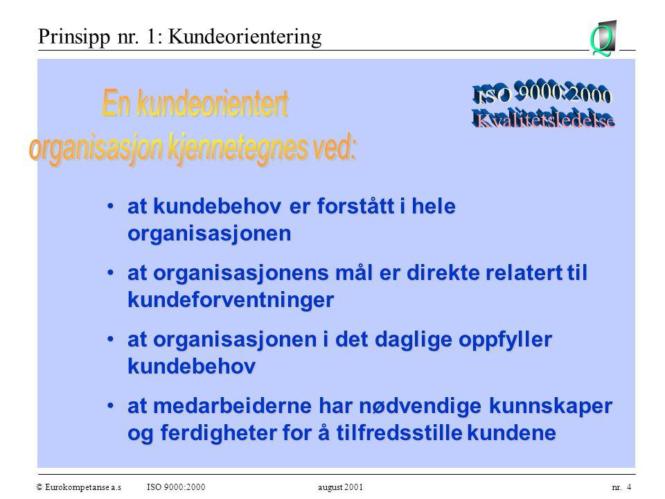 © Eurokompetanse a.sISO 9000:2000 august 2001 nr.