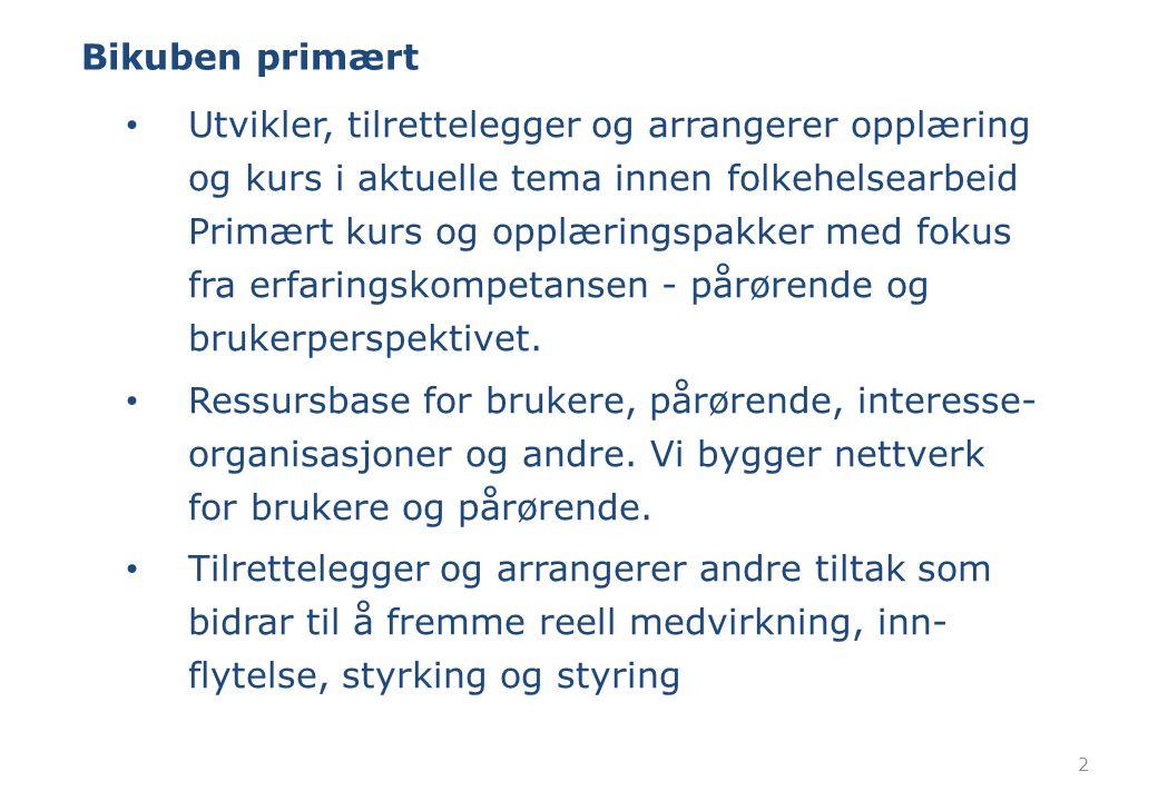 3 Bikubens primære virkeområde er Nordland, Troms og Finmark.