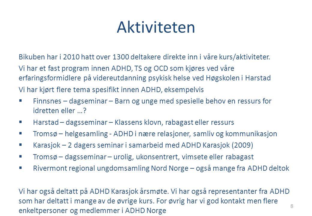 Aktiviteten Bikuben har i 2010 hatt over 1300 deltakere direkte inn i våre kurs/aktiviteter. Vi har et fast program innen ADHD, TS og OCD som kjøres v