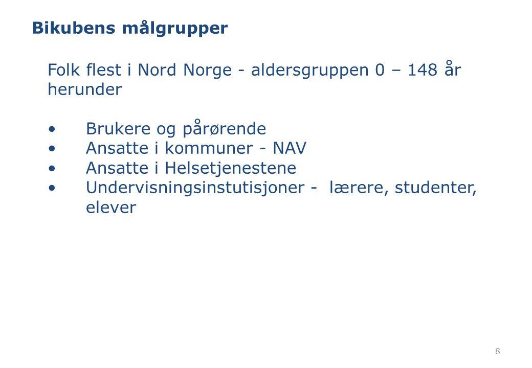 Bikubens målgrupper 8 Folk flest i Nord Norge - aldersgruppen 0 – 148 år herunder Brukere og pårørende Ansatte i kommuner - NAV Ansatte i Helsetjenestene Undervisningsinstutisjoner - lærere, studenter, elever