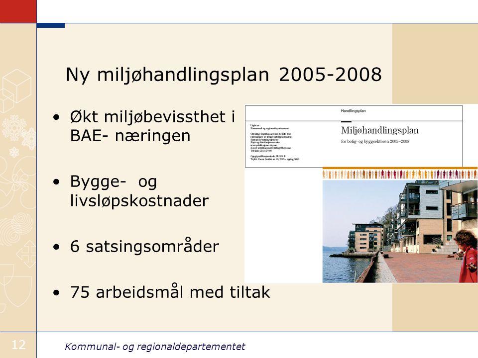 Kommunal- og regionaldepartementet 12 Ny miljøhandlingsplan 2005-2008 Økt miljøbevissthet i BAE- næringen Bygge- og livsløpskostnader 6 satsingsområder 75 arbeidsmål med tiltak