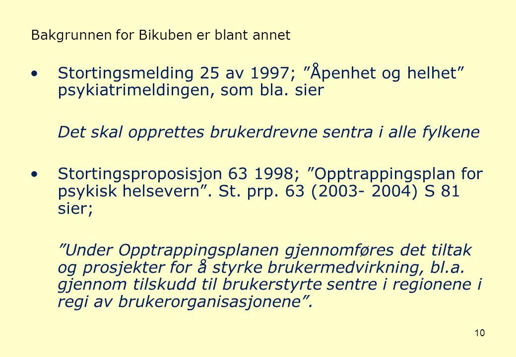 """10 Bakgrunnen for Bikuben er blant annet Stortingsmelding 25 av 1997; """"Åpenhet og helhet"""" psykiatrimeldingen, som bla. sier Det skal opprettes brukerd"""