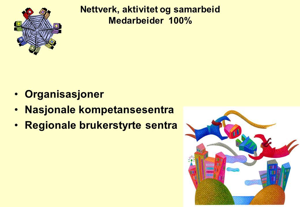 Nettverk, aktivitet og samarbeid Medarbeider 100% Organisasjoner Nasjonale kompetansesentra Regionale brukerstyrte sentra 24