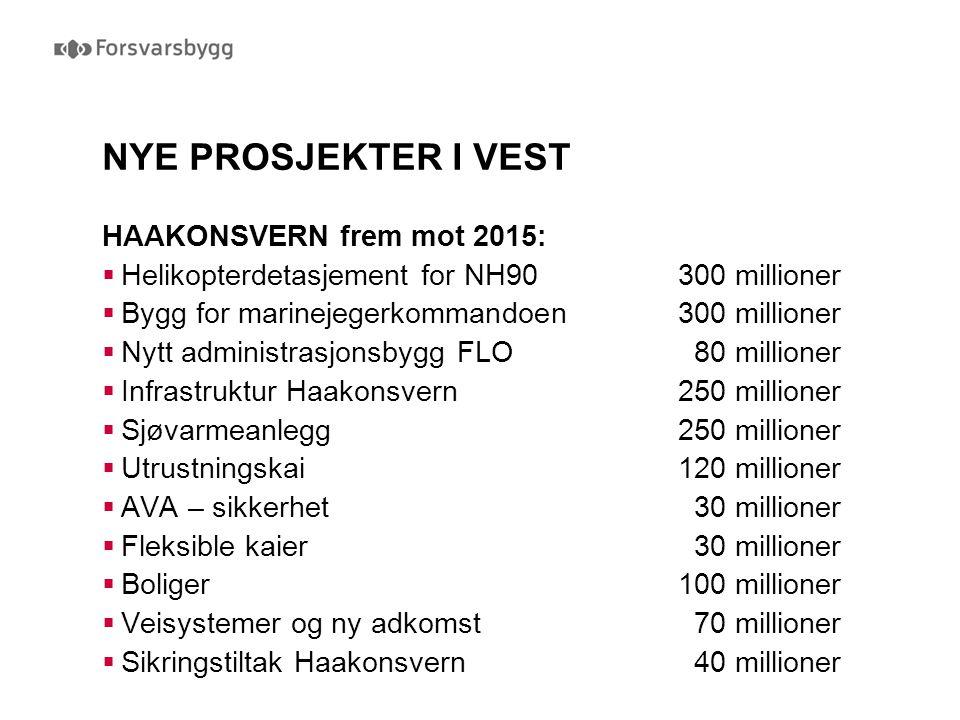 NYE PROSJEKTER I VEST HAAKONSVERN frem mot 2015:  Helikopterdetasjement for NH90300 millioner  Bygg for marinejegerkommandoen 300 millioner  Nytt a