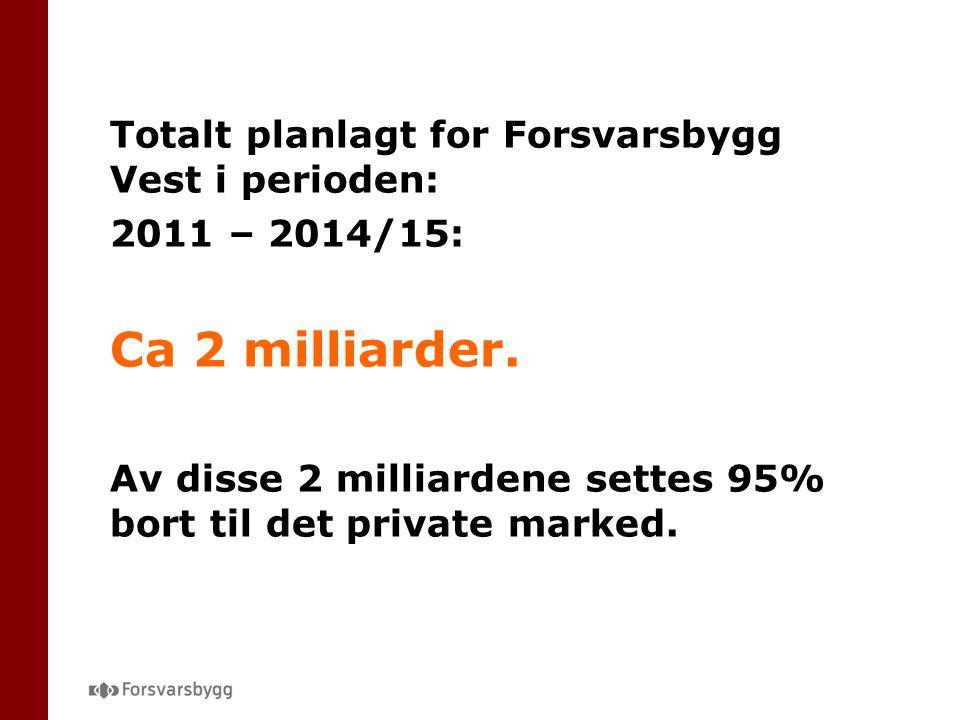 Totalt planlagt for Forsvarsbygg Vest i perioden: 2011 – 2014/15: Ca 2 milliarder. Av disse 2 milliardene settes 95% bort til det private marked.