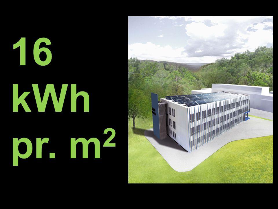 16 kWh pr. m 2