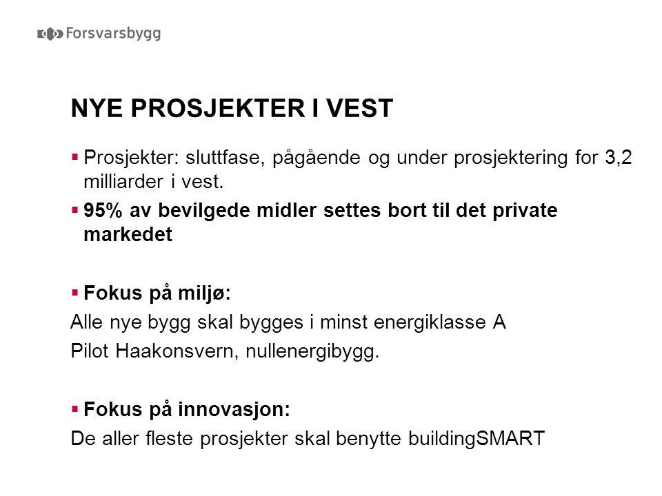  Prosjekter: sluttfase, pågående og under prosjektering for 3,2 milliarder i vest.  95% av bevilgede midler settes bort til det private markedet  F
