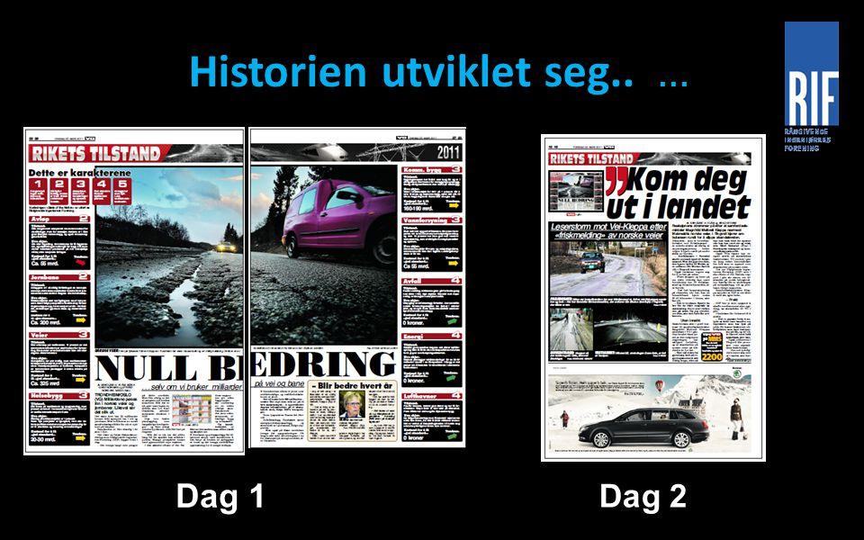 Dag 1 Dag 2 Historien utviklet seg.. …
