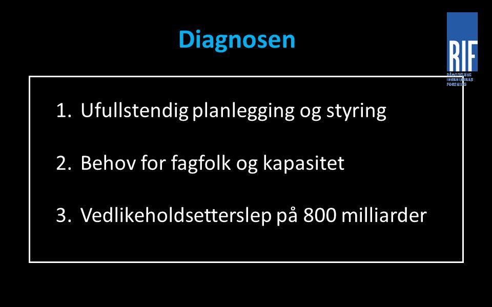 Diagnosen 1.Ufullstendig planlegging og styring 2.Behov for fagfolk og kapasitet 3.Vedlikeholdsetterslep på 800 milliarder